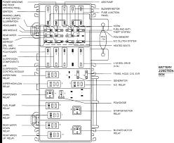 similiar 93 ford explorer fuse box diagram keywords ford explorer fuse panel diagram image details