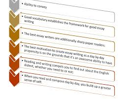 Essay And Report Writing Skills   OpenLearn   Open