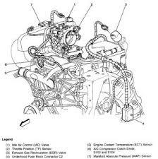 chevy s egr valve location engine mechanical problem  2 replies