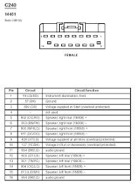 am fm radio wiring diagram ford crown victoria stereo radio installation tidbits 2002 toyota celica radio wiring diagram