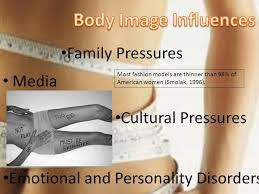 Image result for body image and peers