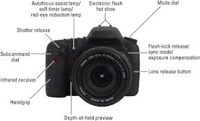digital slr cameras  amp  photography for dummies cheat sheet   dummiesimage  jpg