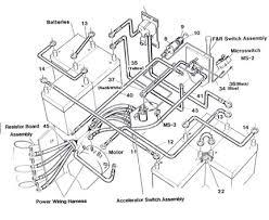 ez golf cart wiring diagram ez wiring diagrams online ezgo golf cart wiring diagram