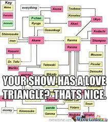 Love Triangle by thebrawlbro - Meme Center via Relatably.com