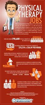 physical therapy jobs in the united states infographic therapy an aging population of baby boomers in the united states the men and women whose job it is to plan and carry out rehabilitation programs designed to