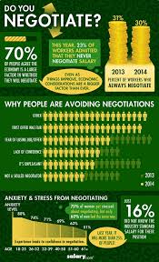 Everything You Need to Know About Negotiating a Job Offer | Her Campus negotiate_2014.jpg