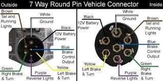 way round trailer plug wiring diagram wiring diagram wiring diagram for 7 pin round trailer plug and