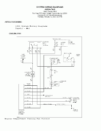 mr2 wiring diagram mr2 image wiring diagram 1988 toyota mr2 wiring diagram wiring diagram on mr2 wiring diagram