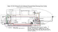 basic 12 volt wiring basic image wiring diagram basic 12 volt boat wiring diagram basic auto wiring diagram on basic 12 volt wiring