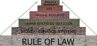 essay on rule of law essayonruleoflaw queensland rule of law essay sample essay on the concept of rule of law