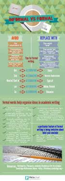 best images about journalism teaching resources 18 infographics that will teach you how to write an a research paper or essay