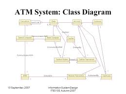 september  information system design it   autumn      september  information system design it   autumn atm system  class diagram