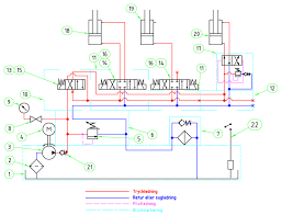 hydraulic power pack  standard or designed to your requirements    example of hydraulic diagram sent together   each power pack