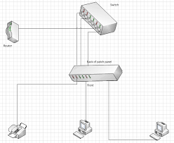 view topic   need help understanding patch panels connected to a    image