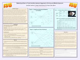 literature review posters literature review poster psychology good essay contest questions source recon