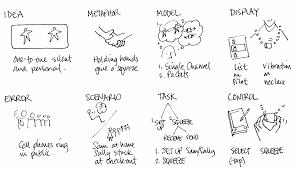 photo essays on design images interaction design framework
