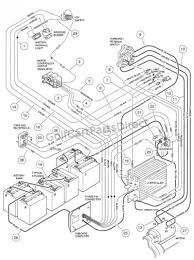 wiring diagram 1995 club car golf cart wiring club car golf cart wiring diagram for 1996 club wiring diagrams on wiring diagram 1995