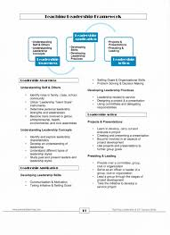 ohio leadership institute book contents book leadership framework