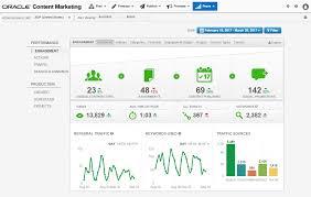 Social Marketing | Oracle Marketing Cloud