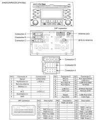 2000 kia sedona fuse diagram 2000 wiring diagrams