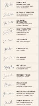 what does your signature say about you using its methods we here at bright side have created simple infographics that will help you reveal the intricate details of your personality by just