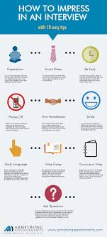 best images about nursing job interviews 17 best images about nursing job interviews interview body language and cover letters