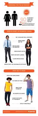 interview tips what to wear to your job interview learnup next 2 important interview answers don t mess them up