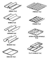 roof material roofing options