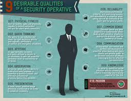 the top 9 essential qualities of a security operative sia 9 desirable qualities of a security operative2