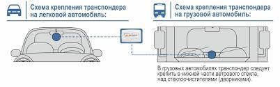 Инструкция по установке и эксплуатации транспондера