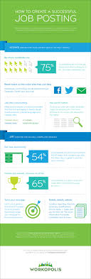 workopolis research about how to create a successful job posting infographic
