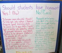 topics for high school essays Millicent Rogers Museum    Great Persuasive Essay Topics For Elementary School