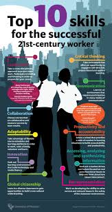 top skills needed for the st century employee cma top 10 skills to succeed in the workplace
