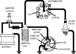 solved i need a wiring diagram for the coil and fixya lost diagram of coil wiring on 74 type 1 vw bug