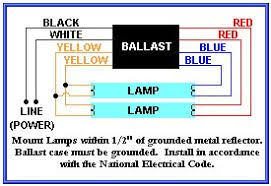 fluorescent light fixture and tube troubleshooting and repair diagram right on basic ballast wiring for a two lamp fixture