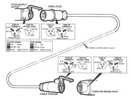caravan electrical sockets wiring diagram & 12n 12s wiring diagram on simple circuit diagram electrical outlets