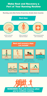 avoiding runner burnout fix com runners burnout a guide to rest and recovery
