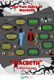 best images about macbeth gcse english acts  17 best images about macbeth gcse english acts 1 and lady macbeth