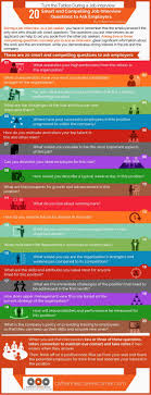 20 smart and compelling questions to ask interviewers infographic turn the tables durin a job interview 2 smart and compelling job interview questions to ask