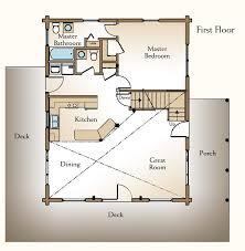 ideas about Loft Floor Plans on Pinterest   Loft Flooring       ideas about Loft Floor Plans on Pinterest   Loft Flooring  Floor Plans and Floors