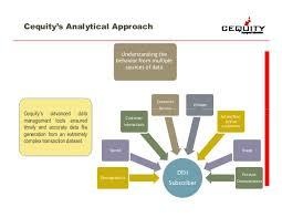 WAMS Analytical Approach Thwink org