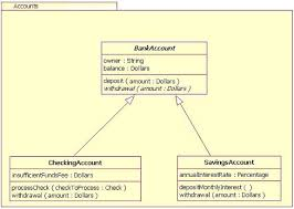 uml basics  the class diagraman example package element that shows its members inside the package    s rectangle boundaries