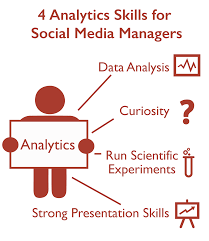 what the best social media community managers actually do in their marketing analyst 1