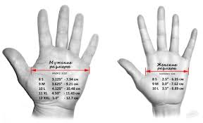 Как определить <b>размер</b> медицинских <b>перчаток</b>