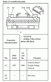 2003 chevy avalanche radio wiring diagram wiring diagram and hernes 2003 chevy avalanche radio wiring diagram and hernes