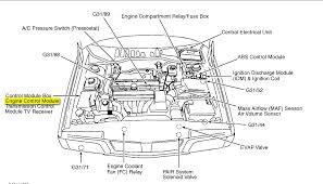 2002 volvo v70 xc wiring diagram 2002 image wiring volvo b21 engine diagram volvo wiring diagrams on 2002 volvo v70 xc wiring diagram