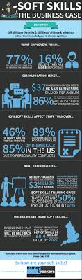 soft skills info barrier breakers soft skills the business case