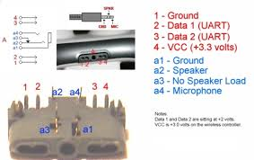 xbox headset wiring diagram the wiring diagram xbox 360 headset wiring diagram nilza wiring diagram