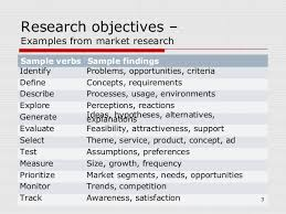 research proposal essay example Research objectives Examples