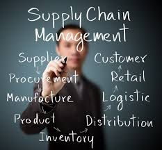 5 dream jobs after mba where a degree makes a difference a picture showing the aspects of supply chain management as a job after mba